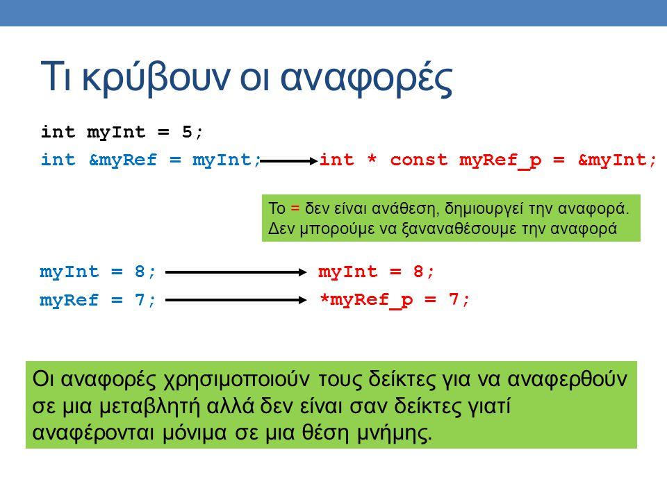 Τι κρύβουν οι αναφορές int myInt = 5; int &myRef = myInt; myInt = 8; myRef = 7; int * const myRef_p = &myInt; myInt = 8; *myRef_p = 7; Οι αναφορές χρησιμοποιούν τους δείκτες για να αναφερθούν σε μια μεταβλητή αλλά δεν είναι σαν δείκτες γιατί αναφέρονται μόνιμα σε μια θέση μνήμης.