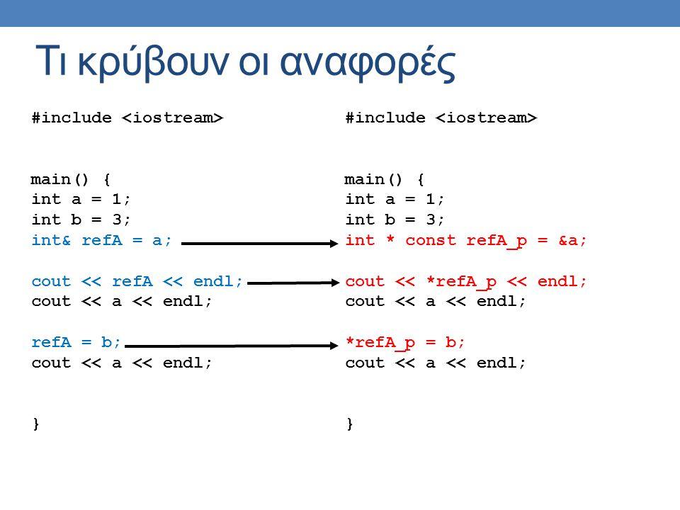 Τι κρύβουν οι αναφορές #include main() { int a = 1; int b = 3; int& refA = a; cout << refA << endl; cout << a << endl; refA = b; cout << a << endl; } #include main() { int a = 1; int b = 3; int * const refA_p = &a; cout << *refA_p << endl; cout << a << endl; *refA_p = b; cout << a << endl; }