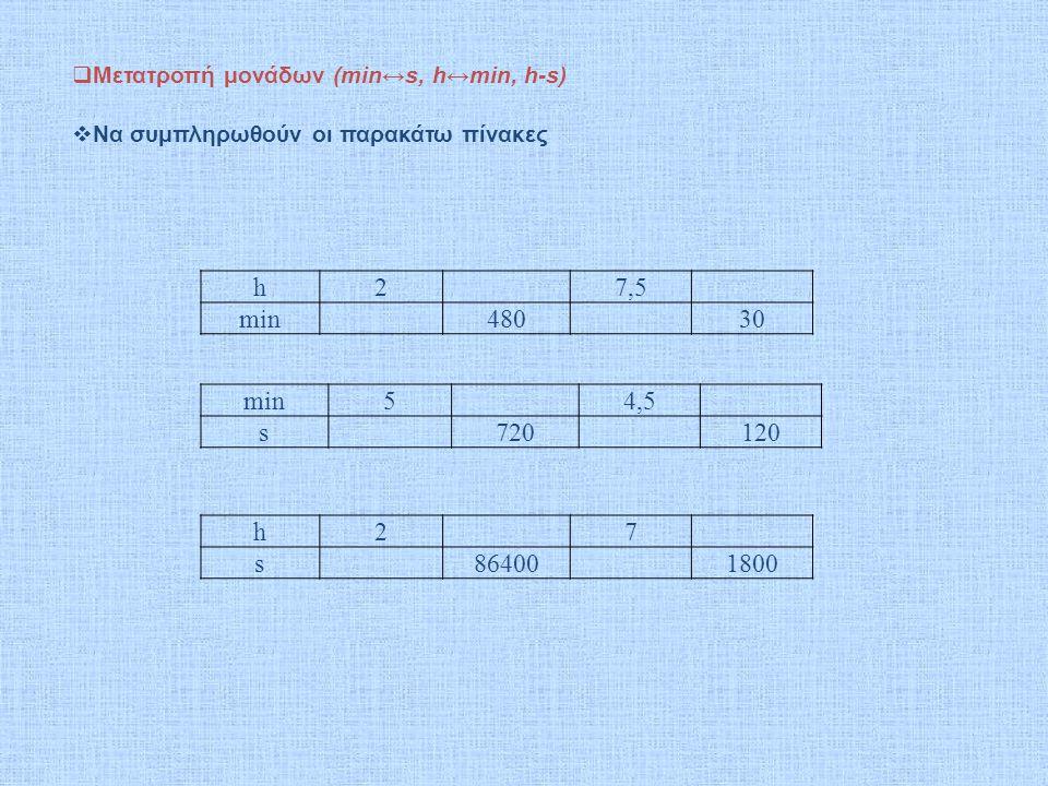  Μετατροπή μονάδων (min↔s, h↔min, h-s)  Να συμπληρωθούν οι παρακάτω πίνακες min54,5 s720120 h27,5 min48030 h27 s864001800