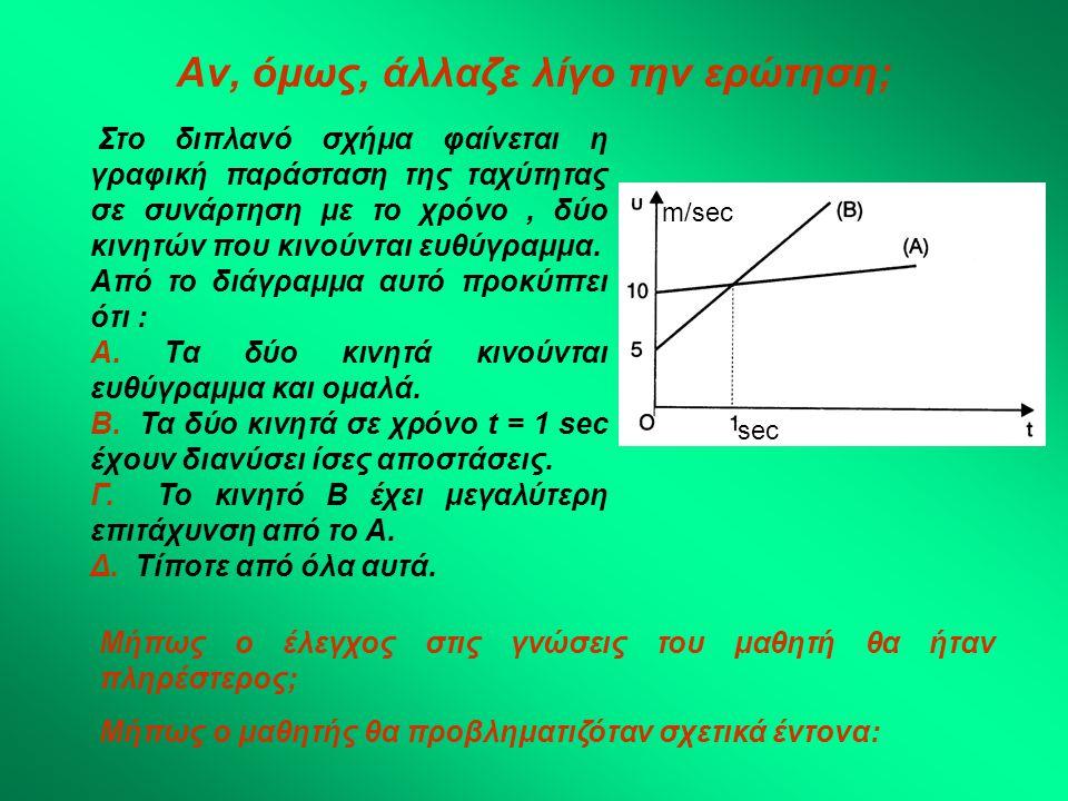 Αν, όμως, άλλαζε λίγο την ερώτηση; Στο διπλανό σχήμα φαίνεται η γραφική παράσταση της ταχύτητας σε συνάρτηση με το χρόνο, δύο κινητών που κινούνται ευ