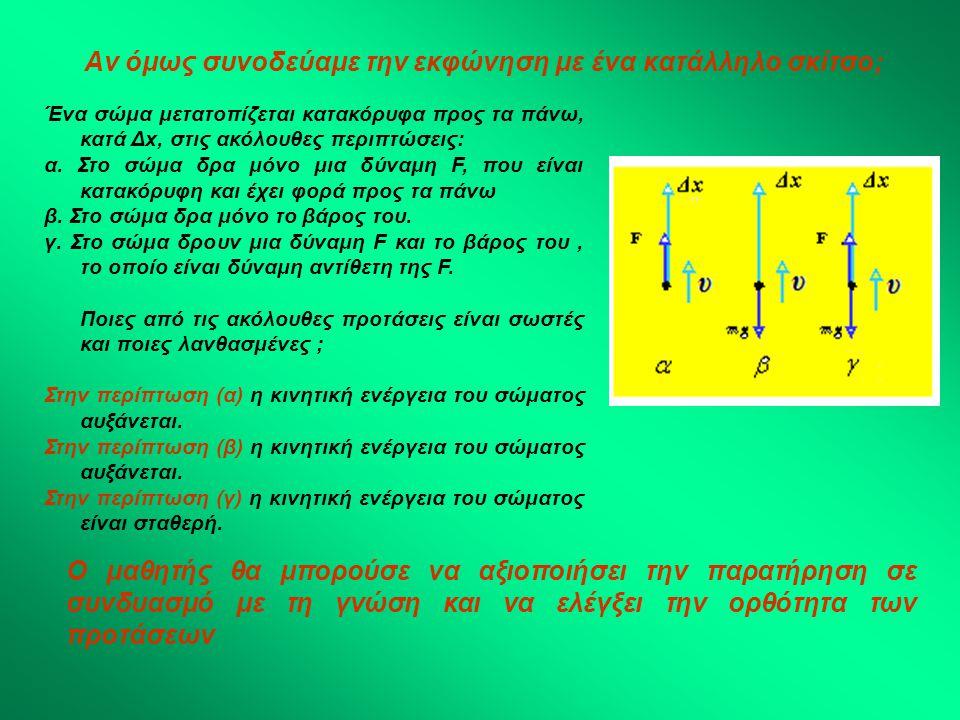 Αν όμως συνοδεύαμε την εκφώνηση με ένα κατάλληλο σκίτσο; Ένα σώμα μετατοπίζεται κατακόρυφα προς τα πάνω, κατά Δx, στις ακόλουθες περιπτώσεις: α. Στο σ