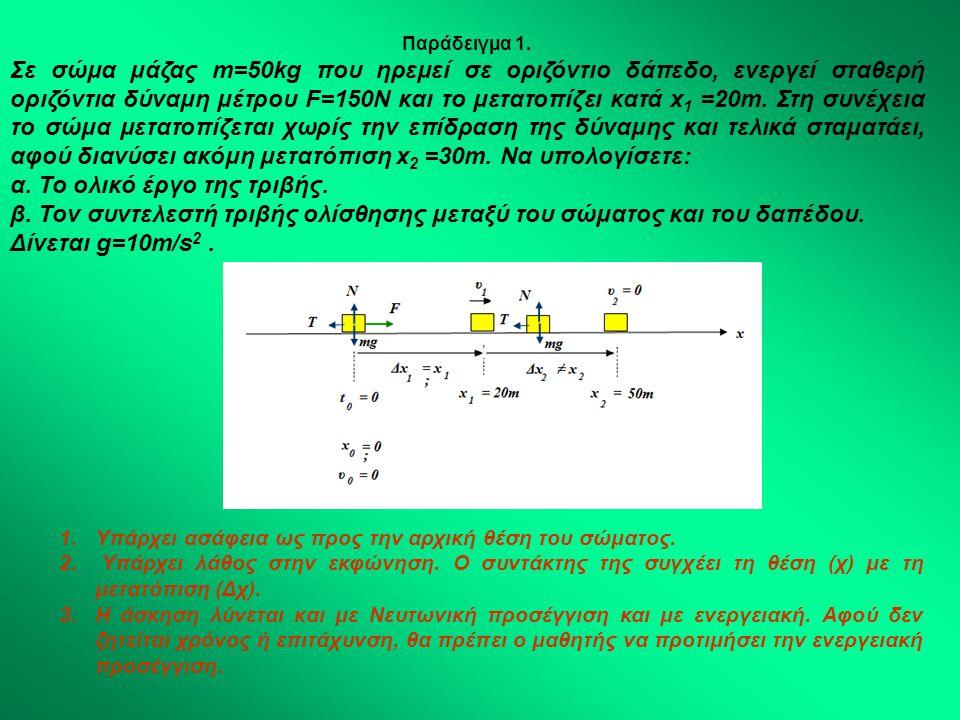Παράδειγμα 1. Σε σώμα μάζας m=50kg που ηρεμεί σε οριζόντιο δάπεδο, ενεργεί σταθερή οριζόντια δύναμη μέτρου F=150N και το μετατοπίζει κατά x 1 =20m. Στ