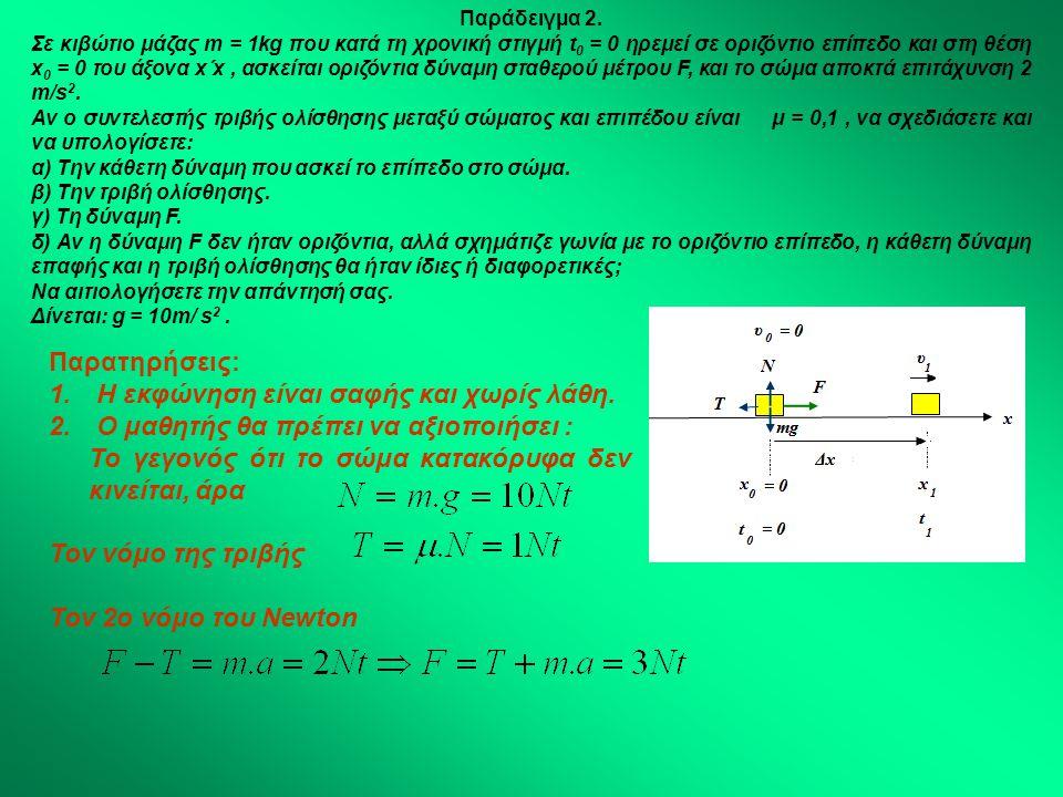 Παράδειγμα 2. Σε κιβώτιο μάζας m = 1kg που κατά τη χρονική στιγμή t 0 = 0 ηρεμεί σε οριζόντιο επίπεδο και στη θέση x 0 = 0 του άξονα x΄x, ασκείται ορι