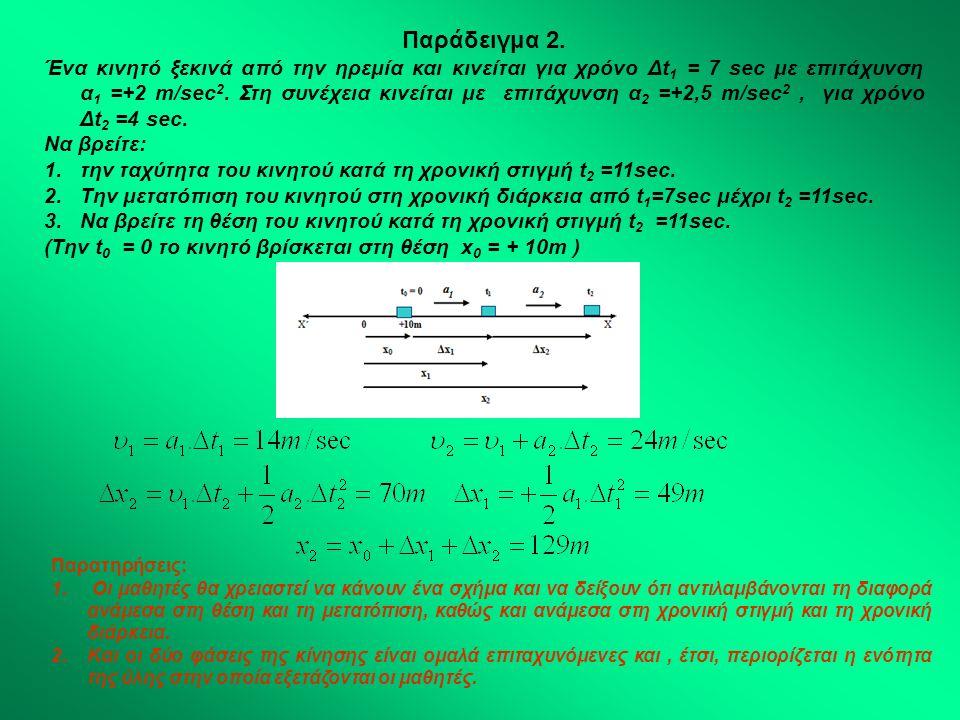 Παράδειγμα 2. Ένα κινητό ξεκινά από την ηρεμία και κινείται για χρόνο Δt 1 = 7 sec με επιτάχυνση α 1 =+2 m/sec 2. Στη συνέχεια κινείται με επιτάχυνση