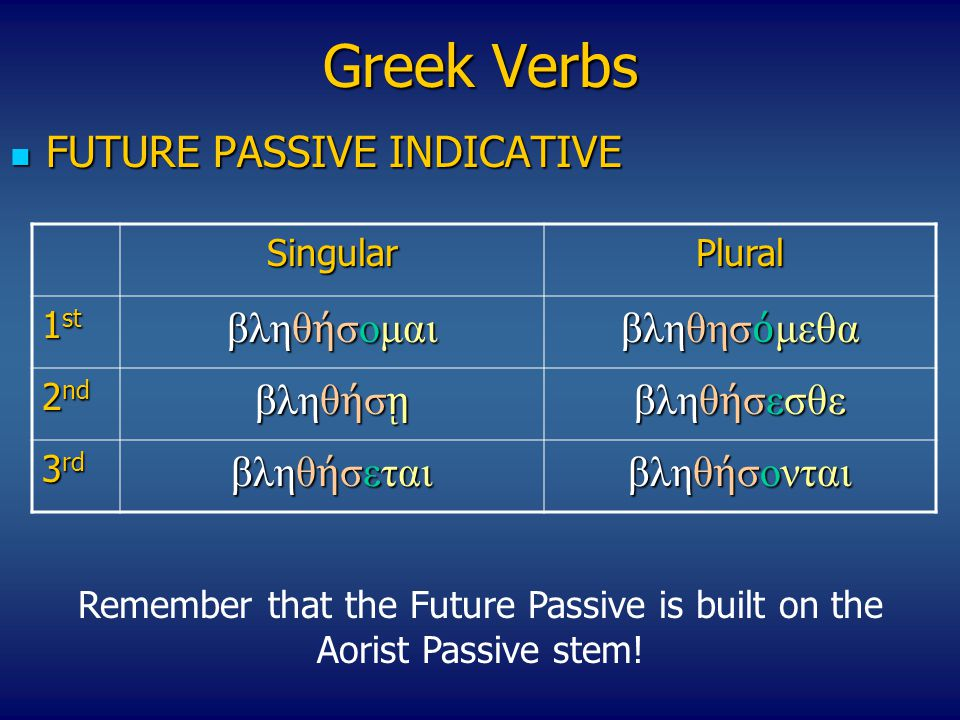Greek Verbs FUTURE PASSIVE INDICATIVE FUTURE PASSIVE INDICATIVE SingularPlural 1 st βληθ ή σομαι βληθησ ό μεθα 2 nd βληθ ή σ ῃ βληθ ή σεσθε 3 rd βληθ ή σεται βληθ ή σονται Remember that the Future Passive is built on the Aorist Passive stem!