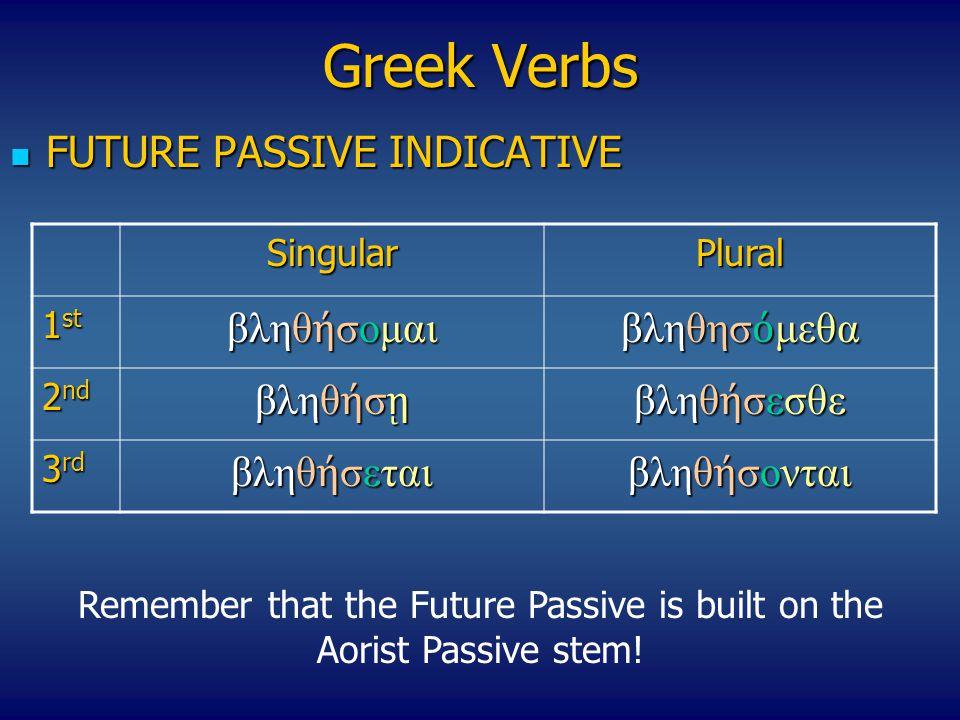 PRESENT ACTIVE INFINITIVE PRESENT ACTIVE INFINITIVE λ ύ ειν to be loosening - λ ύ ειν PRESENT ΜIDDLE/PASSIVE INFINITIVE PRESENT ΜIDDLE/PASSIVE INFINITIVE λ ύ εσθαι to be loosening myself / to keep on being loosened - λ ύ εσθαι 1st AORIST ACTIVE INFINITIVE 1st AORIST ACTIVE INFINITIVE to loosen – λ ῦ σαι to loosen – λ ῦ σαι 1st ΑΟRIST MIDDLE INFINITIVE 1st ΑΟRIST MIDDLE INFINITIVE to loosen (for) oneself – λ ύ σασθαι to loosen (for) oneself – λ ύ σασθαι 2 nd AORIST ACTIVE INFINITIVE 2 nd AORIST ACTIVE INFINITIVE λαβε ῖ ν to receive – λαβε ῖ ν 2 nd AORIST MIDDLE INFINITIVE 2 nd AORIST MIDDLE INFINITIVE λαβ έ σθαι to receive for myself – λαβ έ σθαι