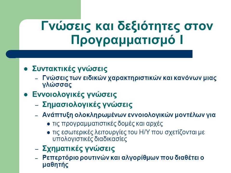 Γνώσεις και δεξιότητες στον Προγραμματισμό Ι Συντακτικές γνώσεις – Γνώσεις των ειδικών χαρακτηριστικών και κανόνων μιας γλώσσας Εννοιολογικές γνώσεις – Σημασιολογικές γνώσεις – Ανάπτυξη ολοκληρωμένων εννοιολογικών μοντέλων για τις προγραμματιστικές δομές και αρχές τις εσωτερικές λειτουργίες του Η/Υ που σχετίζονται με υπολογιστικές διαδικασίες – Σχηματικές γνώσεις – Ρεπερτόριο ρουτινών και αλγορίθμων που διαθέτει ο μαθητής