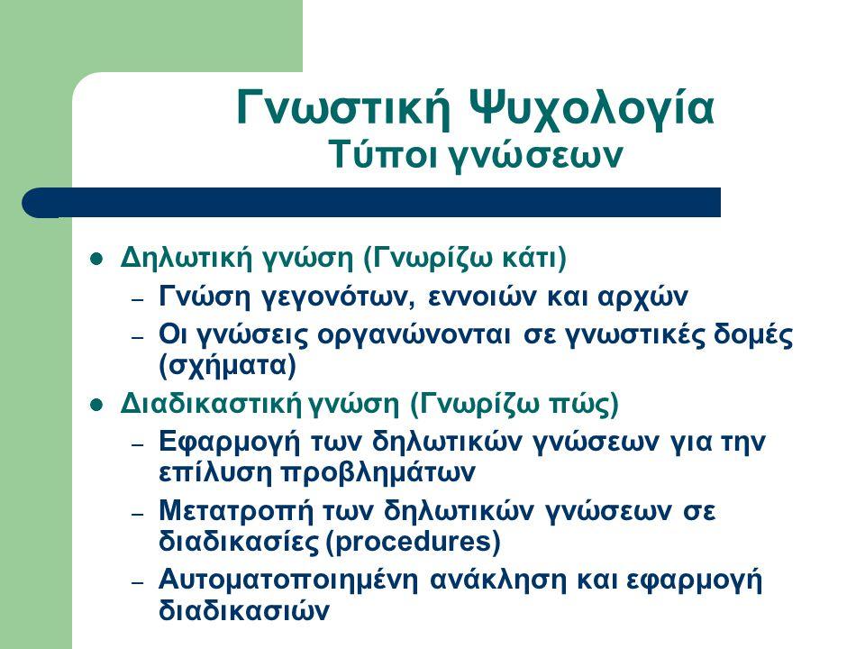 Γνωστική Ψυχολογία Τύποι γνώσεων Δηλωτική γνώση (Γνωρίζω κάτι) – Γνώση γεγονότων, εννοιών και αρχών – Οι γνώσεις οργανώνονται σε γνωστικές δομές (σχήματα) Διαδικαστική γνώση (Γνωρίζω πώς) – Εφαρμογή των δηλωτικών γνώσεων για την επίλυση προβλημάτων – Μετατροπή των δηλωτικών γνώσεων σε διαδικασίες (procedures) – Αυτοματοποιημένη ανάκληση και εφαρμογή διαδικασιών