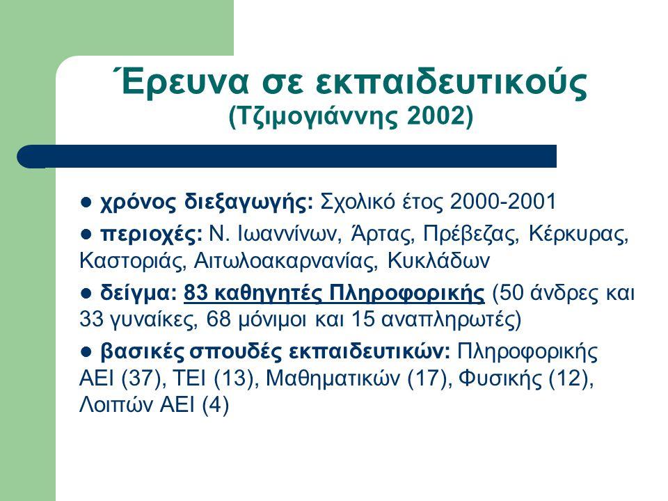 Έρευνα σε εκπαιδευτικούς (Τζιμογιάννης 2002) χρόνος διεξαγωγής: Σχολικό έτος 2000-2001 περιοχές: Ν.