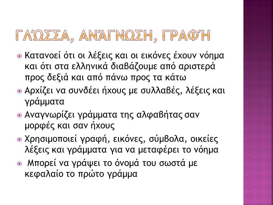  Κατανοεί ότι οι λέξεις και οι εικόνες έχουν νόημα και ότι στα ελληνικά διαβάζουμε από αριστερά προς δεξιά και από πάνω προς τα κάτω  Αρχίζει να συν