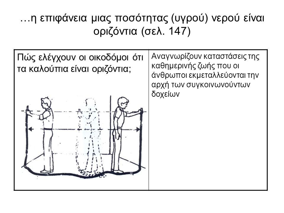 …η επιφάνεια μιας ποσότητας (υγρού) νερού είναι οριζόντια (σελ.