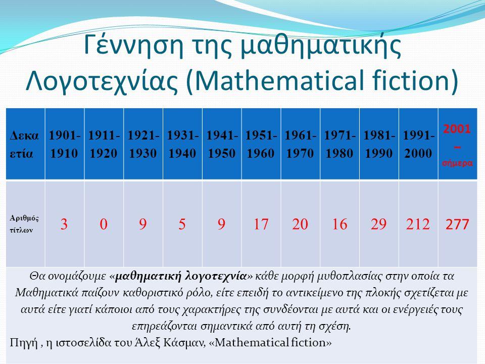 Γέννηση της μαθηματικής Λογοτεχνίας (Mathematical fiction) Δεκα ετία 1901- 1910 1911- 1920 1921- 1930 1931- 1940 1941- 1950 1951- 1960 1961- 1970 1971