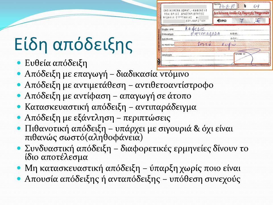 Είδη απόδειξης Ευθεία απόδειξη Απόδειξη με επαγωγή – διαδικασία ντόμινο Απόδειξη με αντιμετάθεση – αντιθετοαντίστροφο Απόδειξη με αντίφαση – απαγωγή σ
