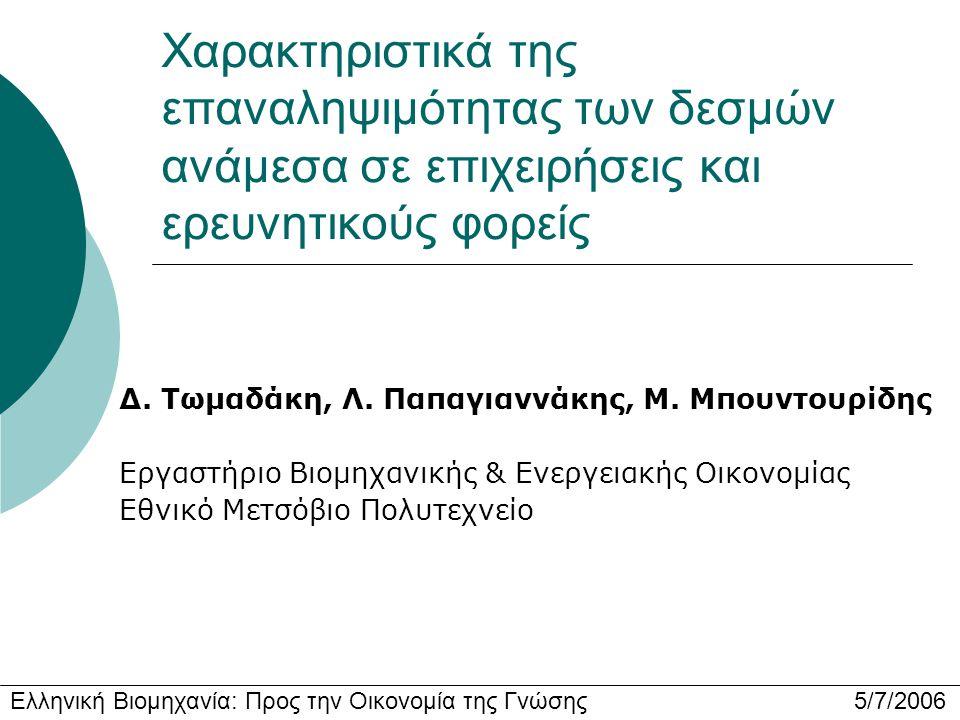 Ελληνική Βιομηχανία: Προς την Οικονομία της Γνώσης 5/7/2006 Χαρακτηριστικά της επαναληψιμότητας των δεσμών ανάμεσα σε επιχειρήσεις και ερευνητικούς φορείς Δ.