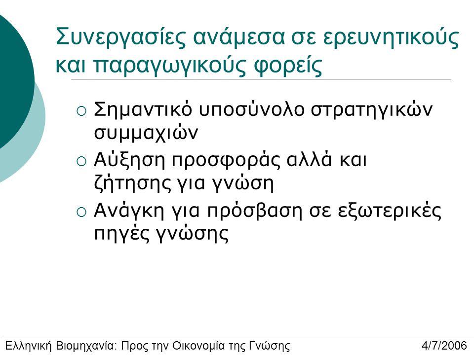Ελληνική Βιομηχανία: Προς την Οικονομία της Γνώσης 4/7/2006 Συνεργασίες ανάμεσα σε ερευνητικούς και παραγωγικούς φορείς  Σημαντικό υποσύνολο στρατηγικών συμμαχιών  Αύξηση προσφοράς αλλά και ζήτησης για γνώση  Ανάγκη για πρόσβαση σε εξωτερικές πηγές γνώσης