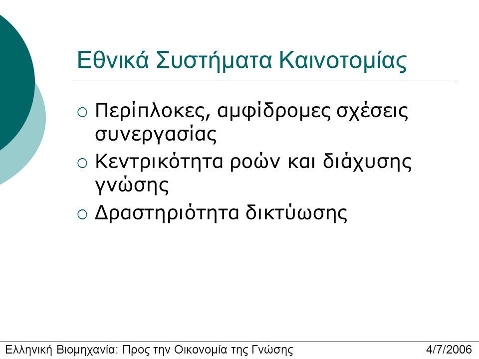 Ελληνική Βιομηχανία: Προς την Οικονομία της Γνώσης 4/7/2006 Εθνικά Συστήματα Καινοτομίας  Περίπλοκες, αμφίδρομες σχέσεις συνεργασίας  Κεντρικότητα ροών και διάχυσης γνώσης  Δραστηριότητα δικτύωσης