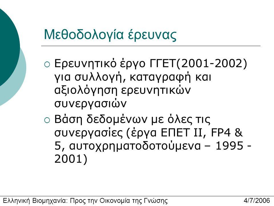 Ελληνική Βιομηχανία: Προς την Οικονομία της Γνώσης 4/7/2006 Μεθοδολογία έρευνας  Ερευνητικό έργο ΓΓΕΤ(2001-2002) για συλλογή, καταγραφή και αξιολόγηση ερευνητικών συνεργασιών  Βάση δεδομένων με όλες τις συνεργασίες (έργα ΕΠΕΤ ΙΙ, FP4 & 5, αυτοχρηματοδοτούμενα – 1995 - 2001)