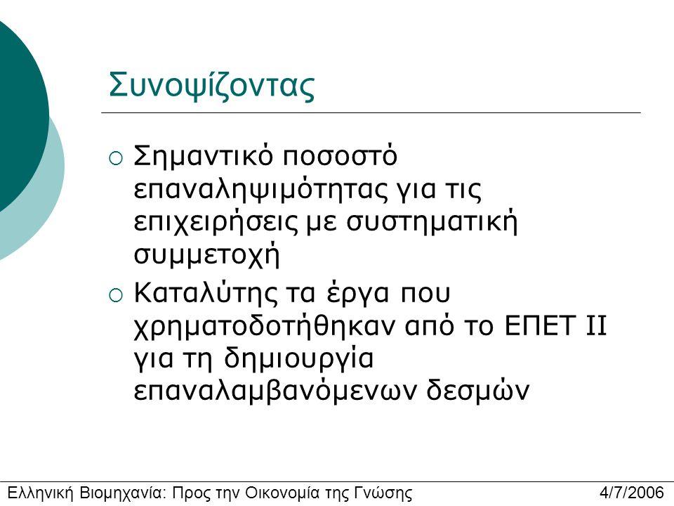 Ελληνική Βιομηχανία: Προς την Οικονομία της Γνώσης 4/7/2006 Συνοψίζοντας  Σημαντικό ποσοστό επαναληψιμότητας για τις επιχειρήσεις με συστηματική συμμ