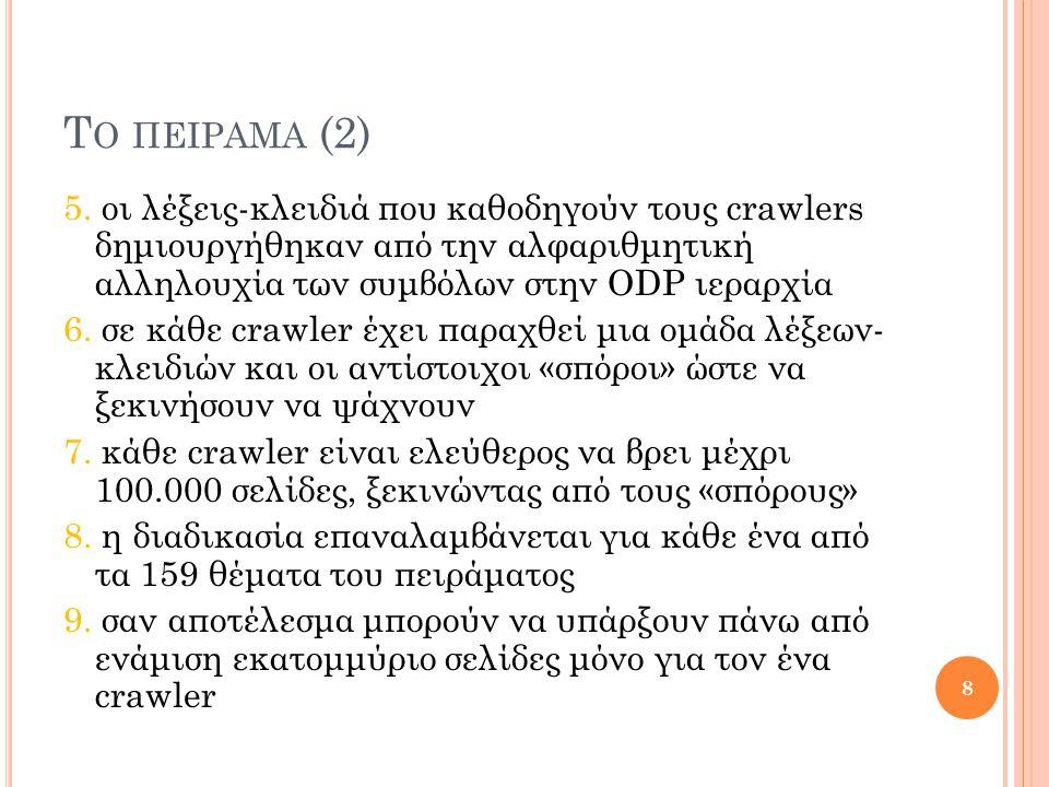 Τ Ο ΠΕΙΡΑΜΑ (2) 5.
