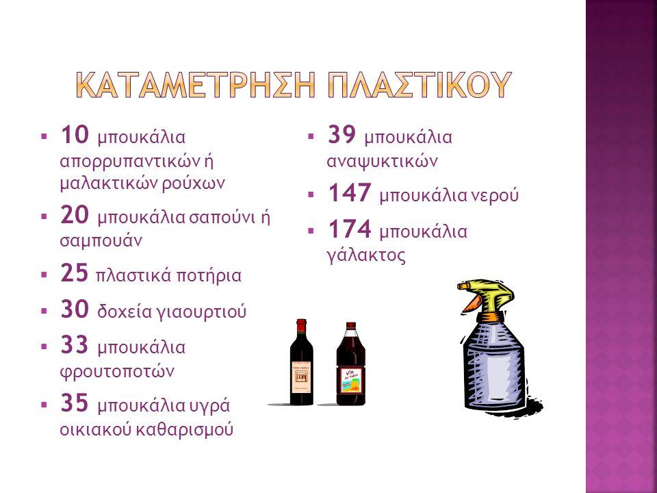 10 μπουκάλια απορρυπαντικών ή μαλακτικών ρούχων  20 μπουκάλια σαπούνι ή σαμπουάν  25 πλαστικά ποτήρια  30 δοχεία γιαουρτιού  33 μπουκάλια φρουτοποτών  35 μπουκάλια υγρά οικιακού καθαρισμού  39 μπουκάλια αναψυκτικών  147 μπουκάλια νερού  174 μπουκάλια γάλακτος