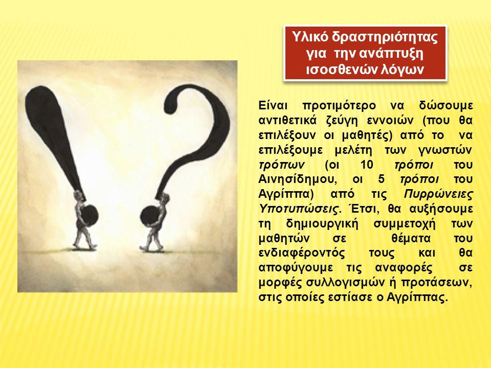 Θεωρία των αισθητηριακών δεδομένων (sense data theory) Πλάτων, Θεαίτητος Πρωταγόρας: ο άνθρωπος είναι μέτρο όλων των πραγμάτων (homo measura) «Τι θα π