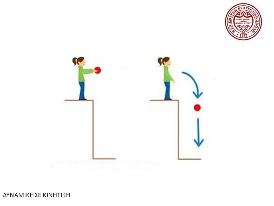 Η κινητική και η δυναμική ενέργεια, εκτός του μακρόκοσμου βρίσκεται και στον μικρόκοσμο.