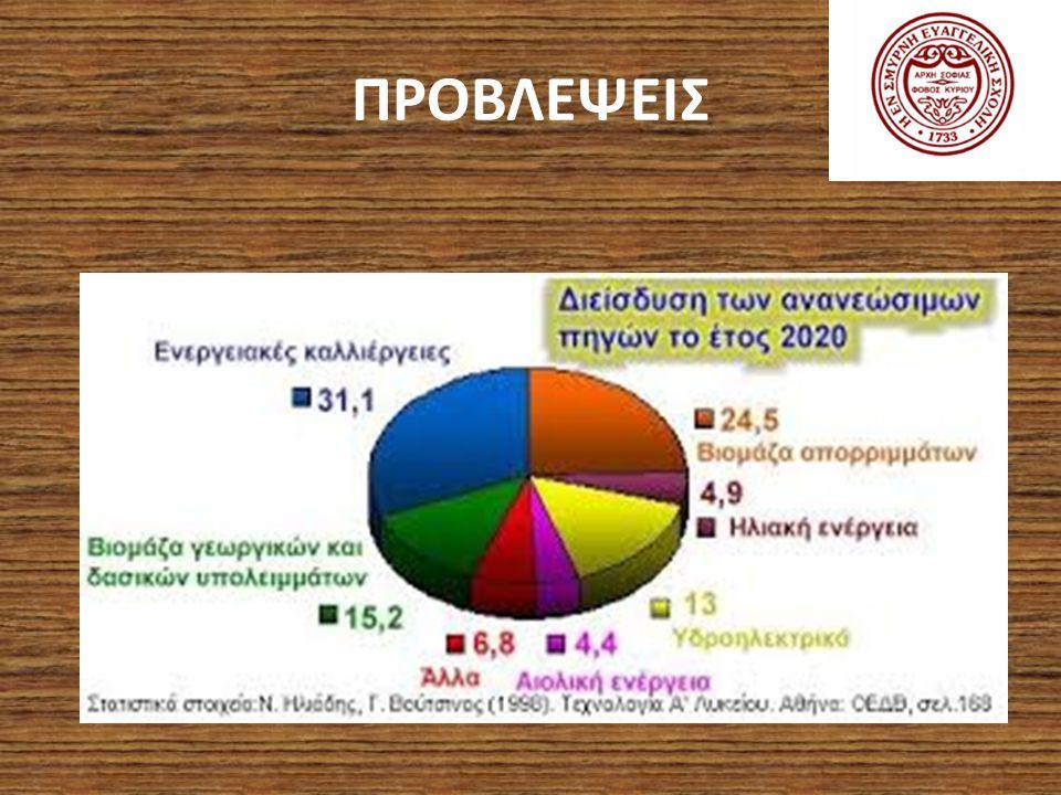 ΠΗΓΕΣ  http://anoixtosxoleio.weebly.com/epsilonnu941rhoga mmaepsiloniotaalpha.html#.VOXumi5fH_s http://anoixtosxoleio.weebly.com/epsilonnu941rhoga mmaepsiloniotaalpha.html#.VOXumi5fH_s  https://www.google.gr/search?q=%CE%95%CE%9D%C E%95%CE%A1%CE%93%CE%95%CE%99%CE%91&sourc e=lnms&tbm=isch&sa=X&ei=rPDlVMnqMoiBUav2gJgD &ved=0CAgQ_AUoAQ&biw=1366&bih=610#imgdii=_ https://www.google.gr/search?q=%CE%95%CE%9D%C E%95%CE%A1%CE%93%CE%95%CE%99%CE%91&sourc e=lnms&tbm=isch&sa=X&ei=rPDlVMnqMoiBUav2gJgD &ved=0CAgQ_AUoAQ&biw=1366&bih=610#imgdii=_  http://www.clab.edc.uoc.gr/physics/materia/mate_34.