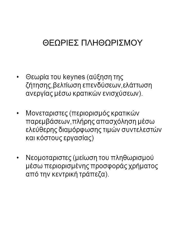 ΘΕΩΡΙΕΣ ΠΛΗΘΩΡΙΣΜΟΥ Θεωρία του keynes (αύξηση της ζήτησης,βελτίωση επενδύσεων,ελάττωση ανεργίας μέσω κρατικών ενισχύσεων).