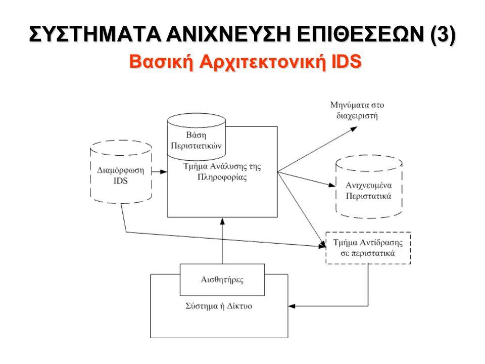 ΣΥΣΤΗΜΑΤΑ ΑΝΙΧΝΕΥΣΗ ΕΠΙΘΕΣΕΩΝ (3) Βασική Αρχιτεκτονική IDS