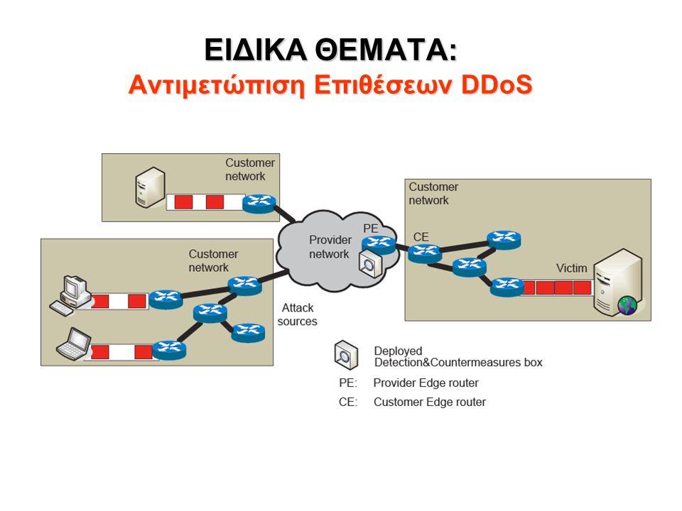 ΕΙΔΙΚΑ ΘΕΜΑΤΑ: Αντιμετώπιση Επιθέσεων DDoS