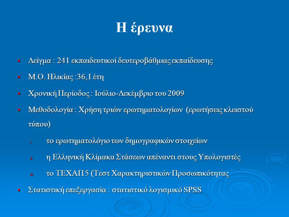 Η έρευνα  Δείγμα : 241 εκπαιδευτικοί δευτεροβάθμιας εκπαίδευσης  Μ.Ο. Ηλικίας :36,1 έτη  Χρονική Περίοδος : Ιούλιο-Δεκέμβριο του 2009  Μεθοδολογία
