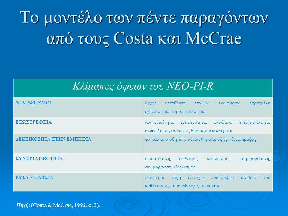 Το μοντέλο των πέντε παραγόντων από τους Costa και McCrae Κλίμακες όψεων του NEO-PI-R ΝΕΥΡΩΤΙΣΜΟΣ άγχος, κατάθλιψη, ατολμία, ευαισθησία, ταραγμένη εχθ