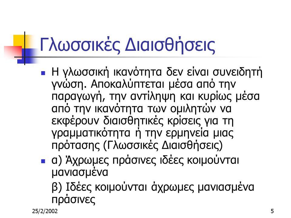 25/2/20025 Γλωσσικές Διαισθήσεις Η γλωσσική ικανότητα δεν είναι συνειδητή γνώση. Αποκαλύπτεται μέσα από την παραγωγή, την αντίληψη και κυρίως μέσα από