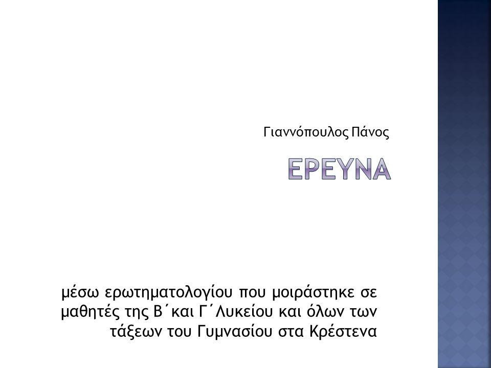 Γιαννόπουλος Πάνος μέσω ερωτηματολογίου που μοιράστηκε σε μαθητές της Β΄και Γ΄Λυκείου και όλων των τάξεων του Γυμνασίου στα Κρέστενα