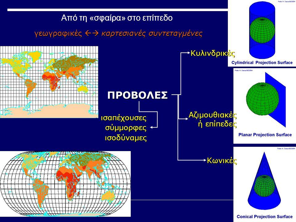 Από τη «σφαίρα» στο επίπεδο γεωγραφικές  καρτεσιανές συντεταγμένες ΠΡΟΒΟΛΕΣ ισαπέχουσες σύμμορφες ισοδύναμες Κυλινδρικές Κωνικές Αζιμουθιακές ή επίπεδες