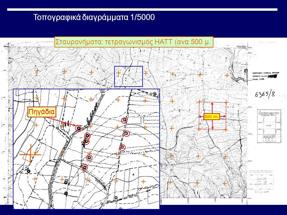 ΓΕΩΛΟΓΙΚΟΙ ΧΑΡΤΕΣ Υπόμνημα Στρωματογραφικέςστήλες Γεωλογική τομή