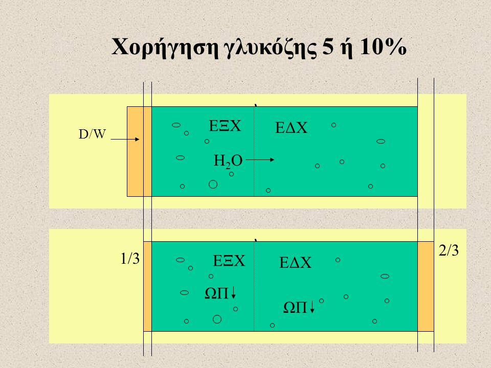 Χορήγηση γλυκόζης 5 ή 10% \ ΕΞΧ ΕΔΧ D/W \ ΕΞΧ ΕΔΧ 1/3 2/3 Η2ΟΗ2Ο ΩΠ