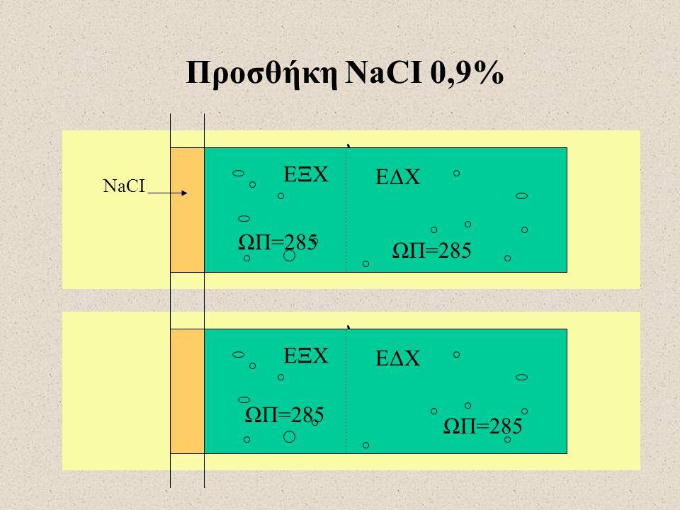 \ ΕΞΧ ΕΔΧ Προσθήκη NaCI 0,9% \ ΕΞΧ ΕΔΧ NaCI ΩΠ=285