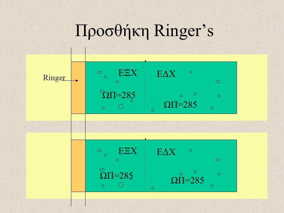 \ ΕΞΧ ΕΔΧ Ringer Προσθήκη Ringer's \ ΕΞΧ ΕΔΧ ΩΠ=285