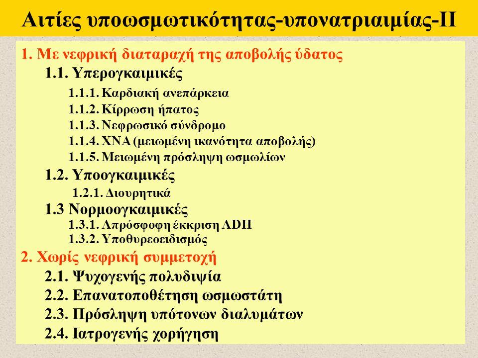 1. Με νεφρική διαταραχή της αποβολής ύδατος 1.1. Υπερογκαιμικές 1.1.1. Καρδιακή ανεπάρκεια 1.1.2. Κίρρωση ήπατος 1.1.3. Νεφρωσικό σύνδρομο 1.1.4. ΧΝΑ