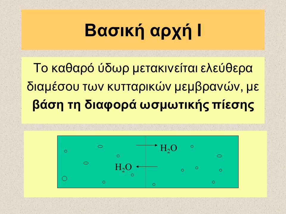 Βασική αρχή Ι Το καθαρό ύδωρ μετακινείται ελεύθερα διαμέσου των κυτταρικών μεμβρανών, με βάση τη διαφορά ωσμωτικής πίεσης \ Η2ΟΗ2Ο Η2ΟΗ2Ο