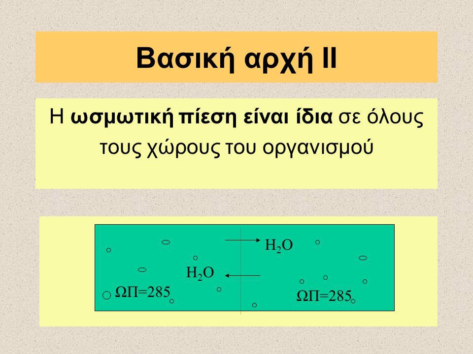 Βασική αρχή ΙΙ Η ωσμωτική πίεση είναι ίδια σε όλους τους χώρους του οργανισμού \ Η2ΟΗ2Ο ΩΠ=285 Η2ΟΗ2Ο