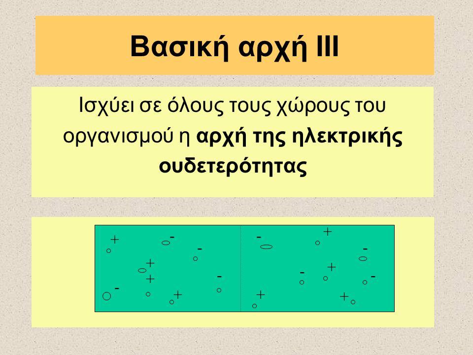 Βασική αρχή ΙΙΙ Ισχύει σε όλους τους χώρους του οργανισμού η αρχή της ηλεκτρικής ουδετερότητας \ + - + - + - - + + + + + - - - -