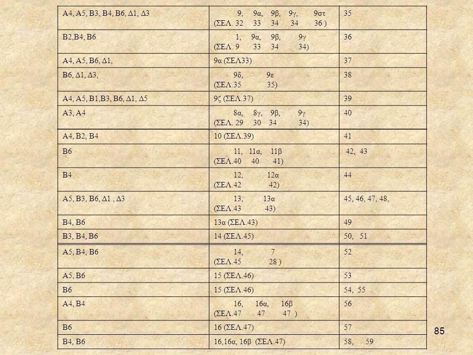 85 Α4, Α5, Β3, Β4, Β6, Δ1, Δ3 9, 9α, 9β, 9γ, 9στ (ΣΕΛ.