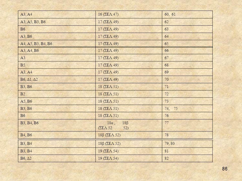 86 Α3, Α416 (ΣΕΛ.47)60, 61 Α3, Α5, Β3, Β617 (ΣΕΛ.49)62 Β617 (ΣΕΛ.49)63 Α3, Β617 (ΣΕΛ.49)64 Α4, Α5, Β3, Β4, Β617 (ΣΕΛ.49)65 Α3, Α4, Β617 (ΣΕΛ.49)66 Α317 (ΣΕΛ.49)67 Β517 (ΣΕΛ.49)68 Α3, Α417 (ΣΕΛ.49)69 Β6, Δ1, Δ217 (ΣΕΛ.49)70 Β3, Β618 (ΣΕΛ.51)71 Β218 (ΣΕΛ.51)72 Α5, Β618 (ΣΕΛ.51)73 Β3, Β618 (ΣΕΛ.51)74, 75 Β618 (ΣΕΛ.51)76 Β3, Β4, Β6 18α, 18β (ΣΕΛ.52 52) 77 Β4, Β618β (ΣΕΛ.52)78 Β3, Β418β (ΣΕΛ.52)79, 80 Β3, Β419 (ΣΕΛ.54)81 Β6, Δ219 (ΣΕΛ.54)82