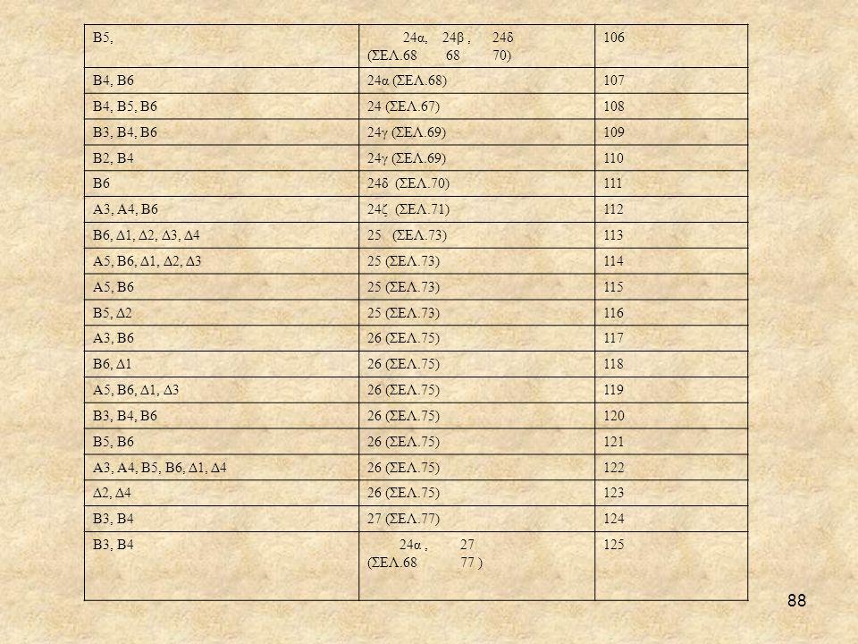 88 Β5, 24α, 24β, 24δ (ΣΕΛ.68 68 70) 106 Β4, Β624α (ΣΕΛ.68)107 Β4, Β5, Β624 (ΣΕΛ.67)108 Β3, Β4, Β624γ (ΣΕΛ.69)109 Β2, Β424γ (ΣΕΛ.69)110 Β624δ (ΣΕΛ.70)111 Α3, Α4, Β624ζ (ΣΕΛ.71)112 Β6, Δ1, Δ2, Δ3, Δ425 (ΣΕΛ.73)113 Α5, Β6, Δ1, Δ2, Δ325 (ΣΕΛ.73)114 Α5, Β625 (ΣΕΛ.73)115 Β5, Δ225 (ΣΕΛ.73)116 Α3, Β626 (ΣΕΛ.75)117 Β6, Δ126 (ΣΕΛ.75)118 Α5, Β6, Δ1, Δ326 (ΣΕΛ.75)119 Β3, Β4, Β626 (ΣΕΛ.75)120 Β5, Β626 (ΣΕΛ.75)121 Α3, Α4, Β5, Β6, Δ1, Δ426 (ΣΕΛ.75)122 Δ2, Δ426 (ΣΕΛ.75)123 Β3, Β427 (ΣΕΛ.77)124 Β3, Β4 24α, 27 (ΣΕΛ.68 77 ) 125