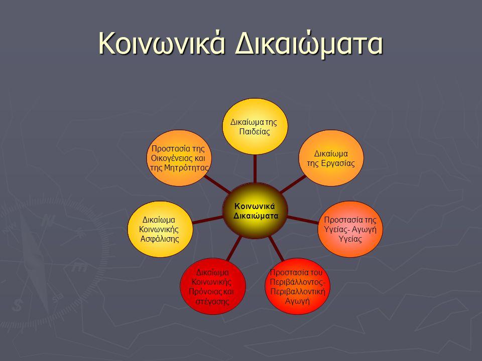 Κοινωνικά Δικαιώματα Κοινωνικά Δικαιώματα Δικαίωμα της Παιδείας Δικαίωμα της Εργασίας Προστασία της Υγείας- Αγωγή Υγείας Προστασία του Περιβάλλοντος-