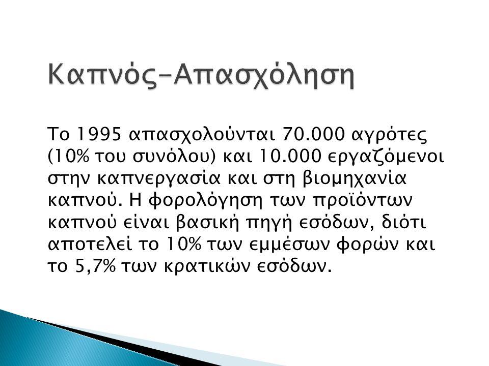 Το 1995 απασχολούνται 70.000 αγρότες (10% του συνόλου) και 10.000 εργαζόμενοι στην καπνεργασία και στη βιομηχανία καπνού. Η φορολόγηση των προϊόντων κ
