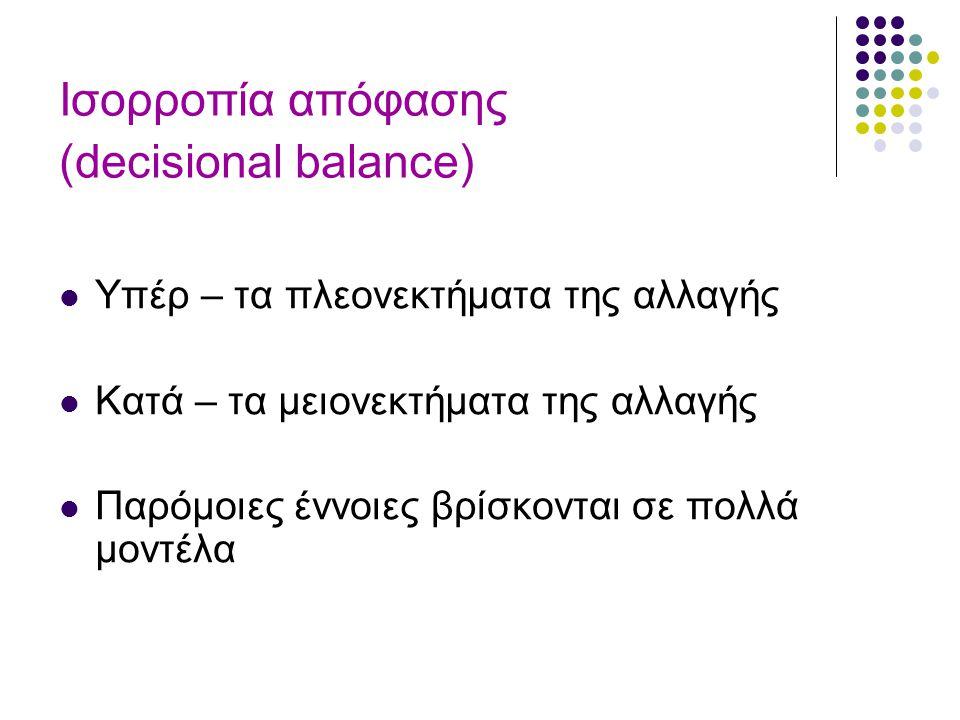 Ισορροπία απόφασης (decisional balance) Υπέρ – τα πλεονεκτήματα της αλλαγής Κατά – τα μειονεκτήματα της αλλαγής Παρόμοιες έννοιες βρίσκονται σε πολλά