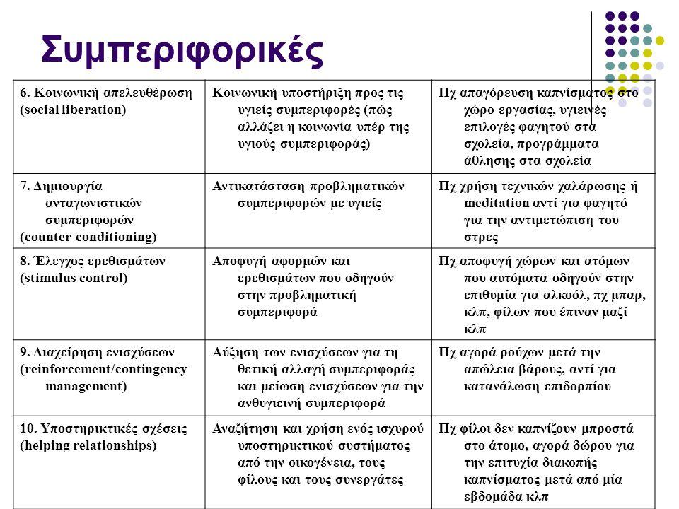 Συμπεριφορικές 6. Κοινωνική απελευθέρωση (social liberation) Κοινωνική υποστήριξη προς τις υγιείς συμπεριφορές (πώς αλλάζει η κοινωνία υπέρ της υγιούς